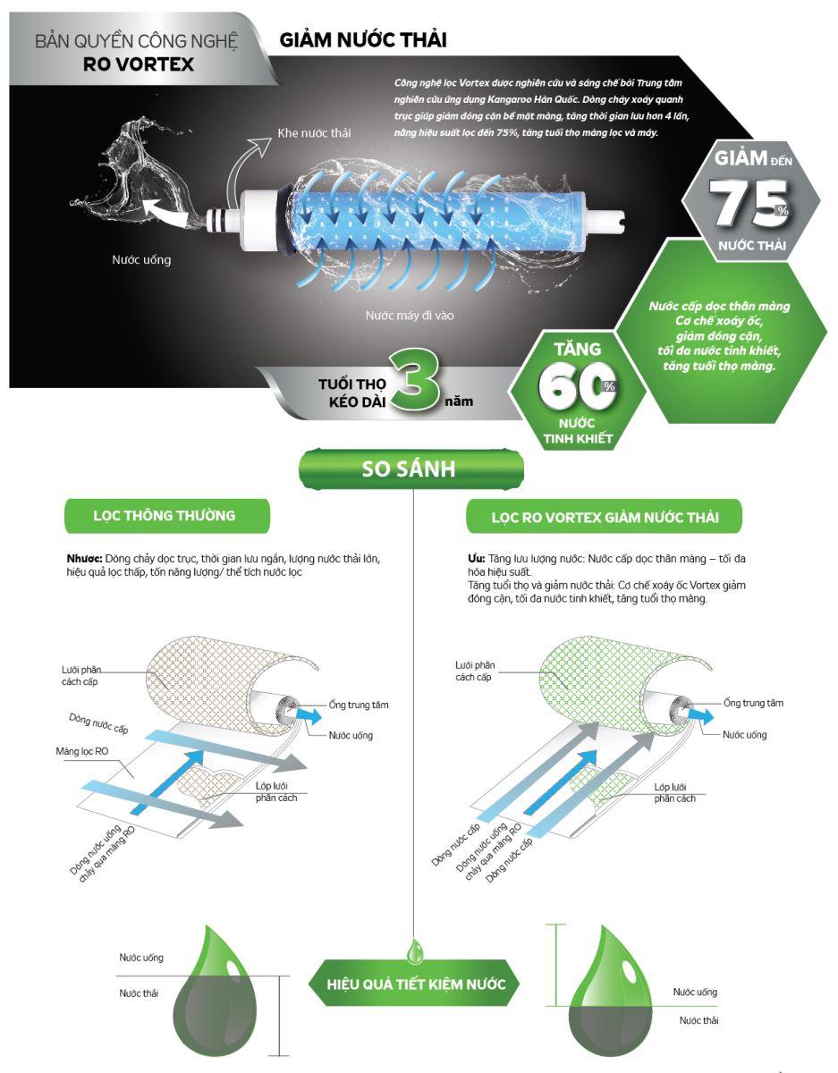 Máy lọc nước Kangaroo Hydrogen KG 100HQ 10 lõi lọc