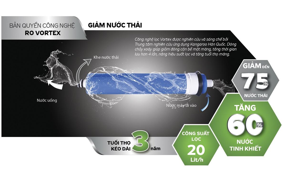 Công nghệ lọc nước RO Vortex
